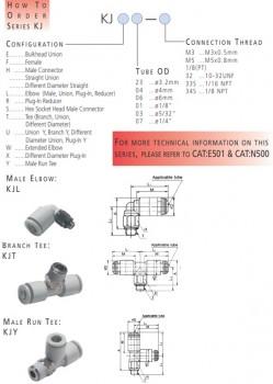 Đầu nối khí SMC dòng KJ