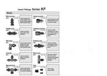 Đầu nối khí SMC Series KF