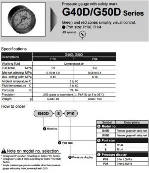 Đồng hồ đo áp suất CKD