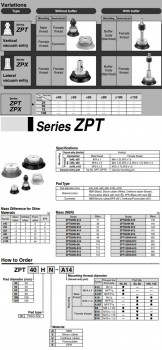 Giác hút chân không SMC dòng ZPX