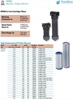 Lọc dầu thủy lực Donaldson áp suất cao
