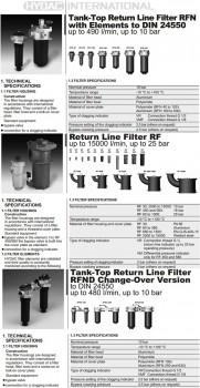 Lọc dầu thủy lực HYDAC Industrial Filters