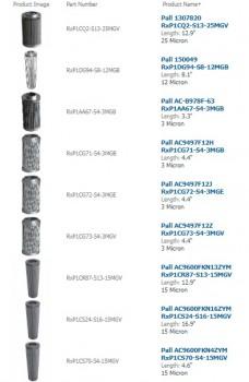 Lọc dầu thủy lực Pall HC3310FGP40Z