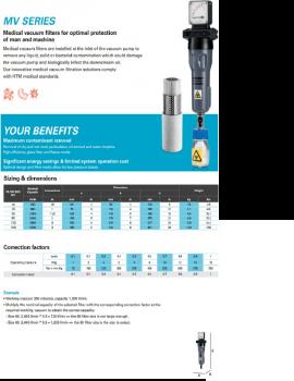 Lọc tách dầu máy nén khí atlas copco MV series