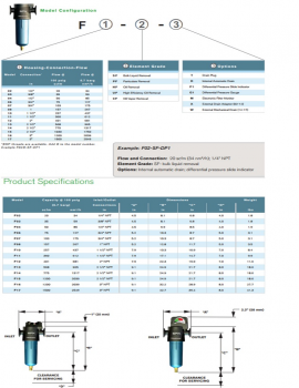 Lọc tách dầu máy nén khí Hankison NGF Series