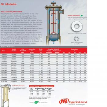 Lọc tách dầu máy nén khí INGERSOLL RAND NL series