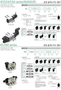Van điện từ KCC series KS328