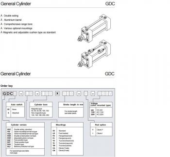 Xi lanh khí parker Series GDC-63