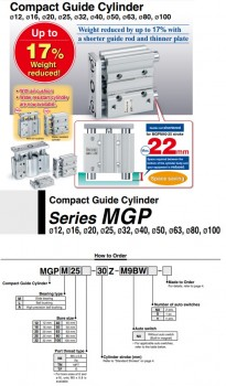 Xi lanh khí SMC dòng MGP