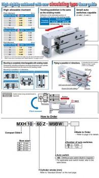 Xi lanh khí SMC dòng MXQ