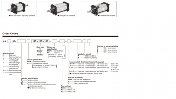 Xi lanh Koganei Air hand / Handling module